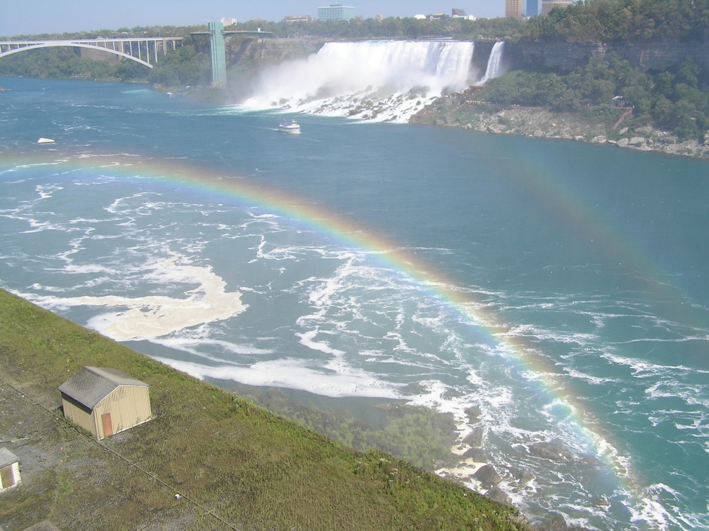 Niagara waterval
